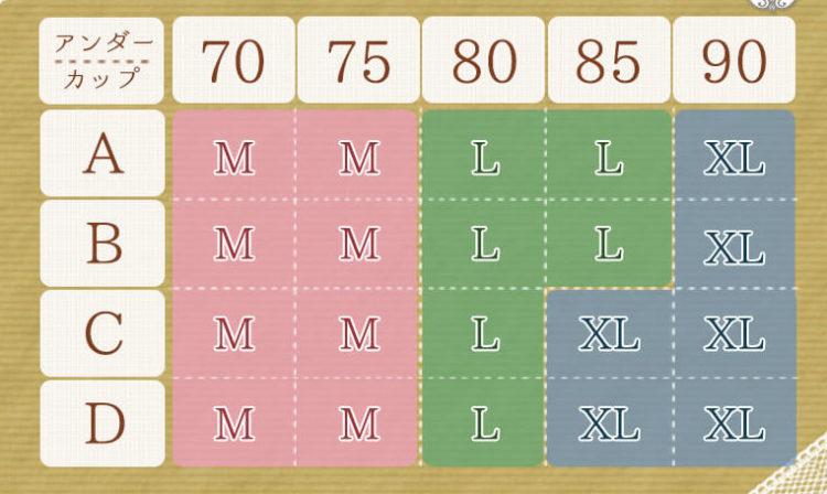 ゆめふわブラサイズ表